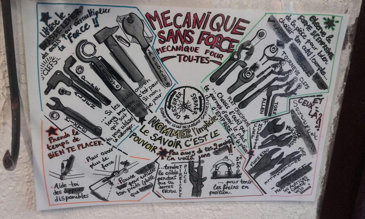 «Freins et réemploi» : ma formation de 4 jours avec L'Heureux Cyclage